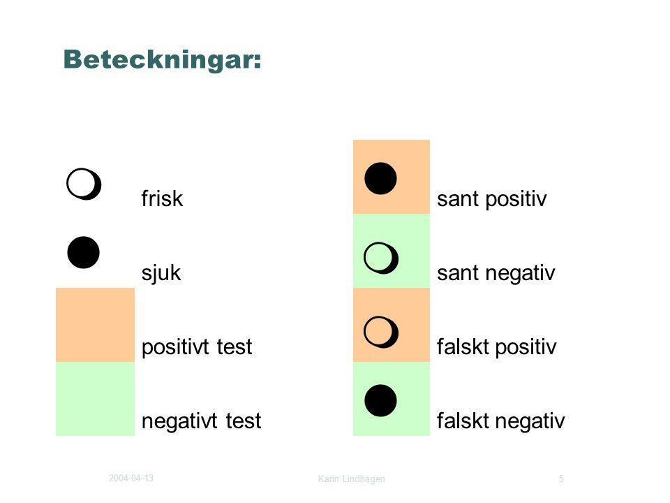 l m Beteckningar: frisk sant positiv sjuk sant negativ positivt test