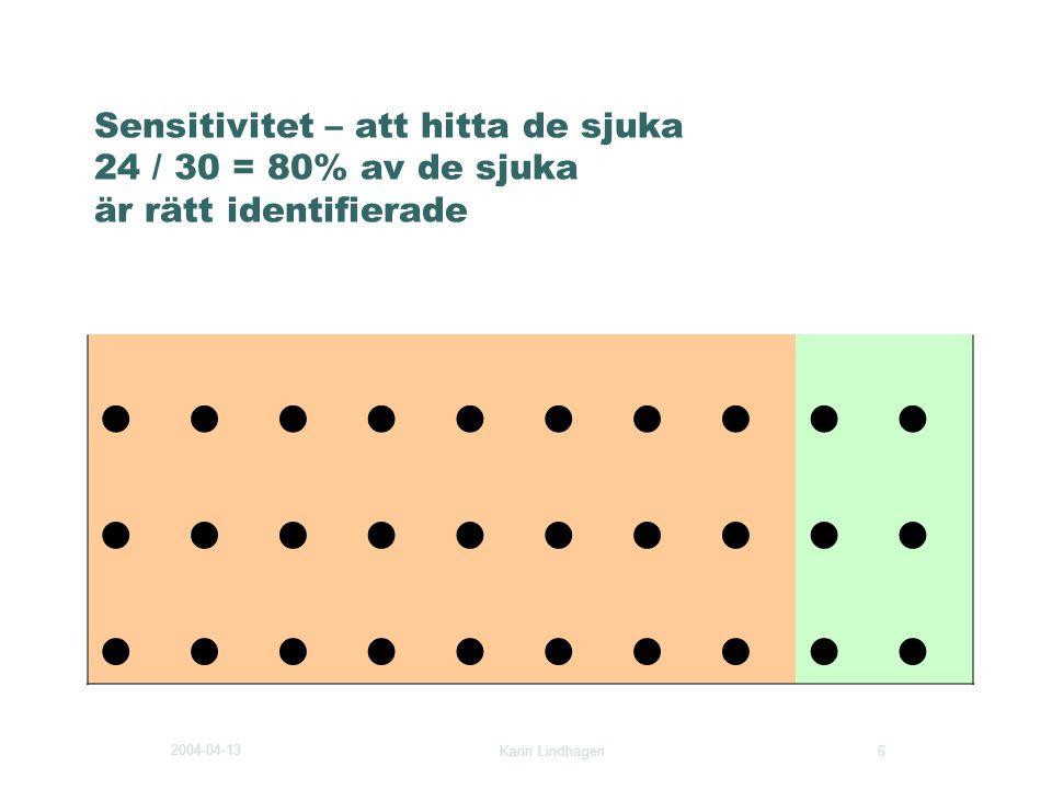 Sensitivitet – att hitta de sjuka 24 / 30 = 80% av de sjuka är rätt identifierade