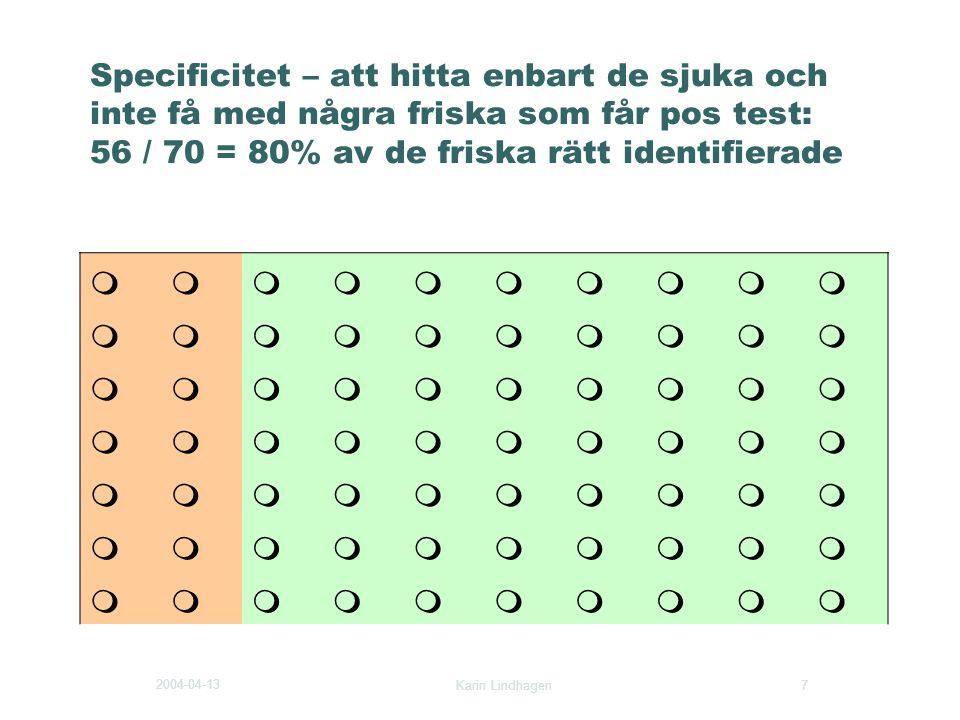 Specificitet – att hitta enbart de sjuka och inte få med några friska som får pos test: 56 / 70 = 80% av de friska rätt identifierade