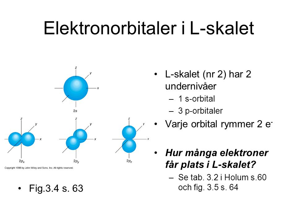 Elektronorbitaler i L-skalet