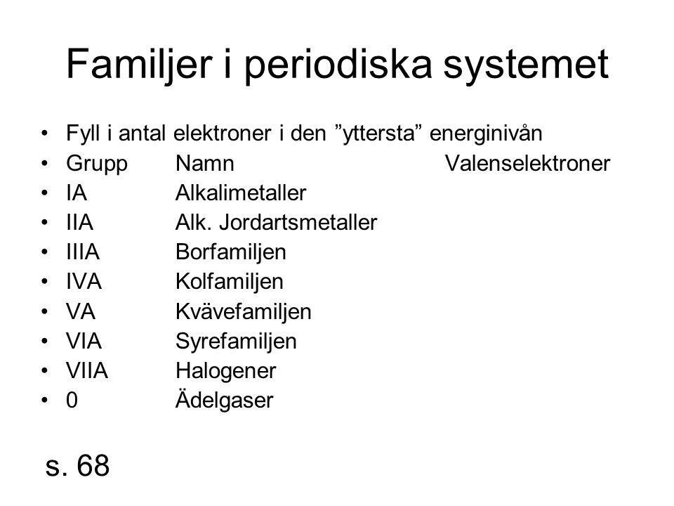Familjer i periodiska systemet