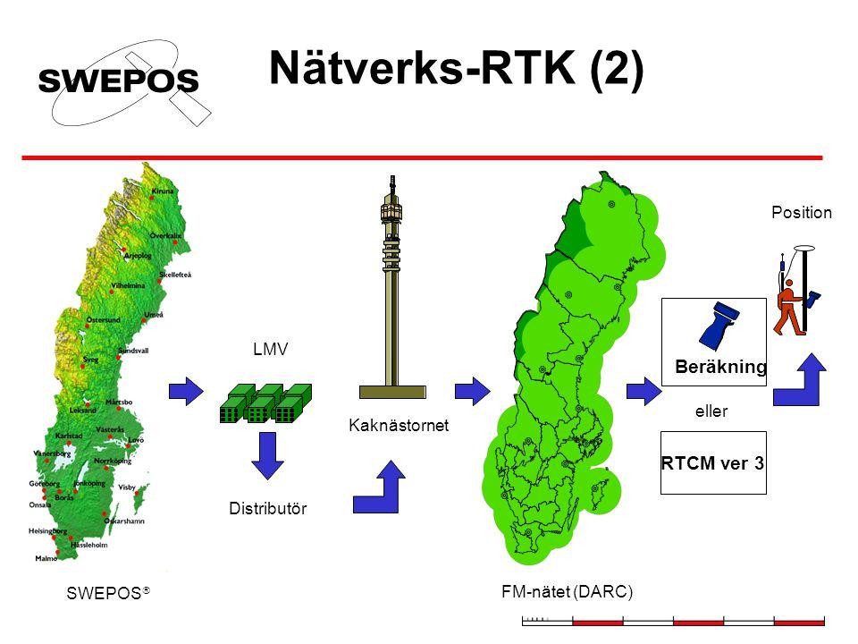 Nätverks-RTK (2) Beräkning RTCM ver 3 Position LMV eller Kaknästornet