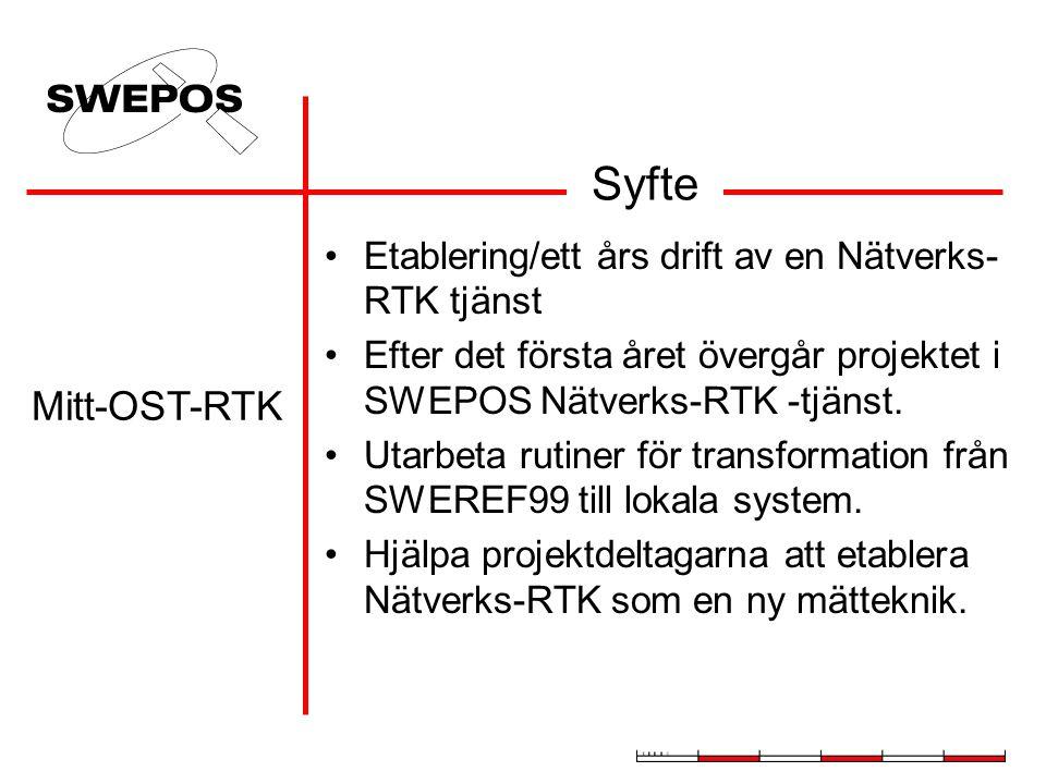 Syfte Mitt-OST-RTK Etablering/ett års drift av en Nätverks-RTK tjänst