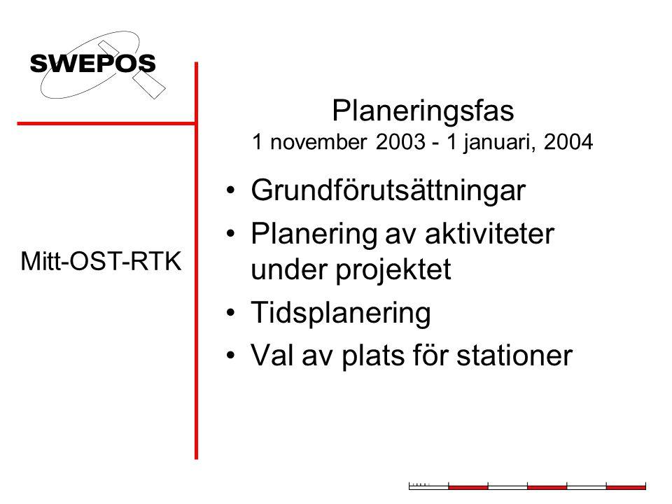 Planeringsfas 1 november 2003 - 1 januari, 2004