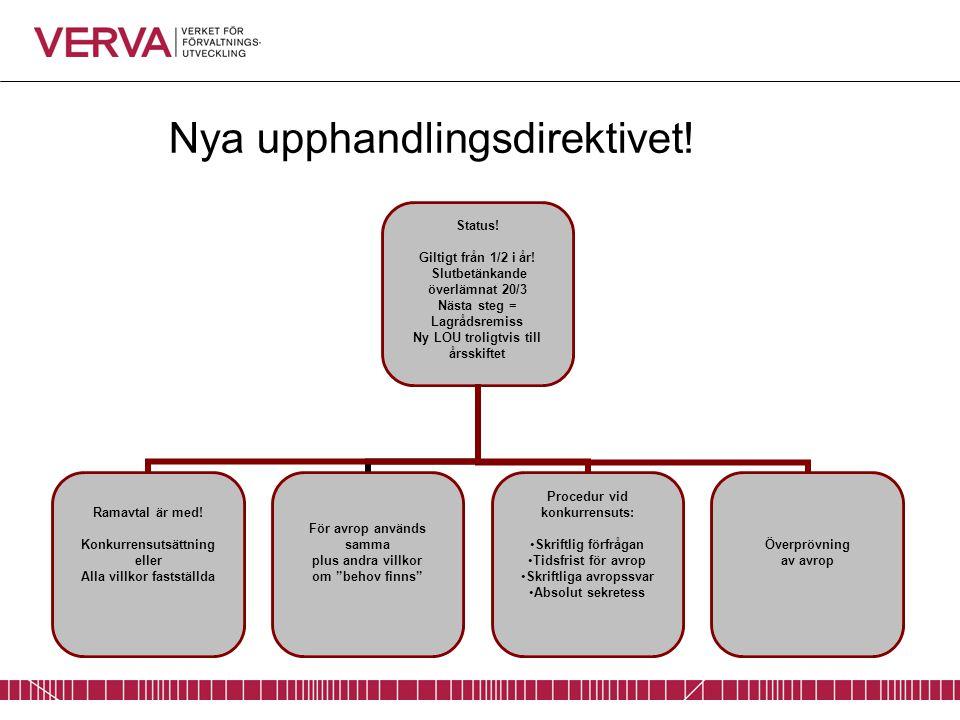 Nya upphandlingsdirektivet!