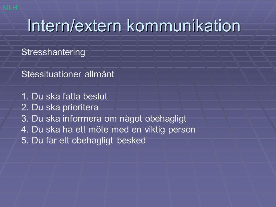 Intern/extern kommunikation