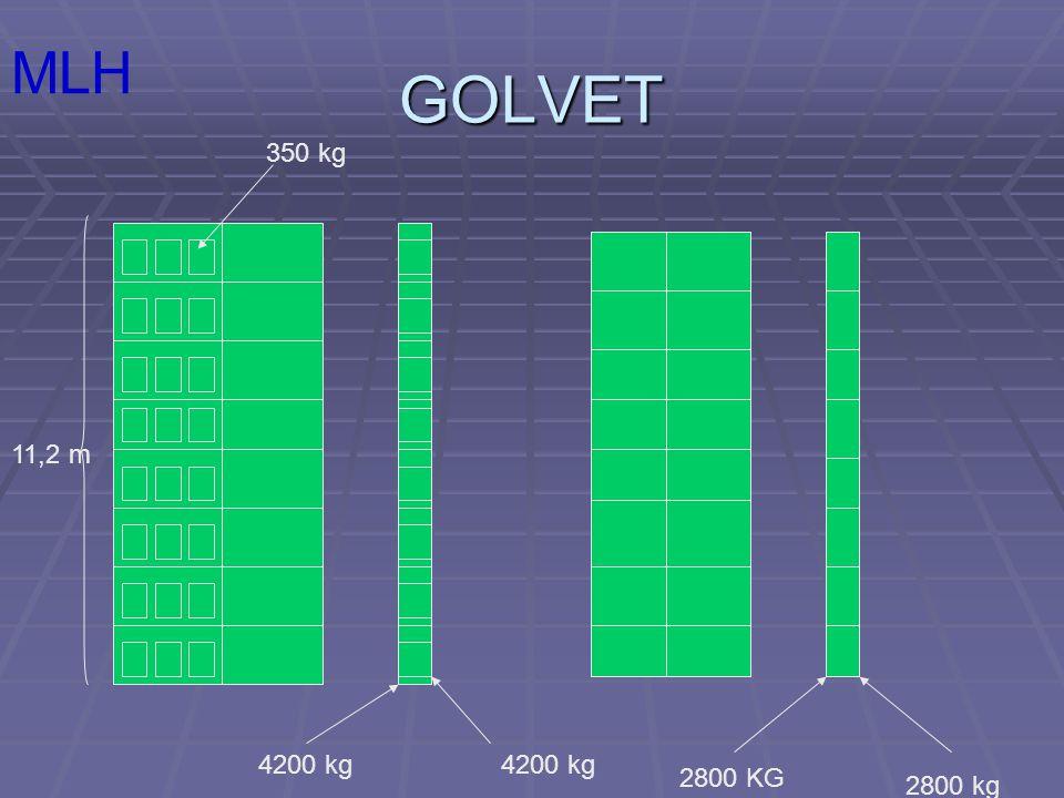 MLH GOLVET 350 kg 11,2 m 4200 kg 4200 kg 2800 KG 2800 kg