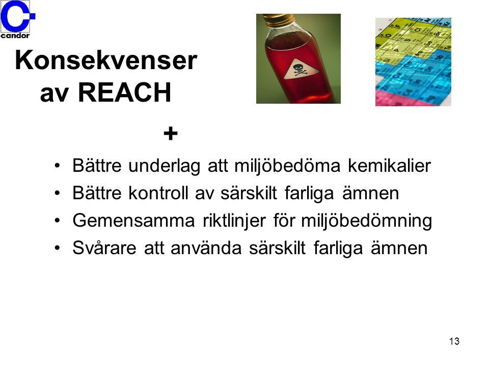 Konsekvenser av REACH Bättre underlag att miljöbedöma kemikalier