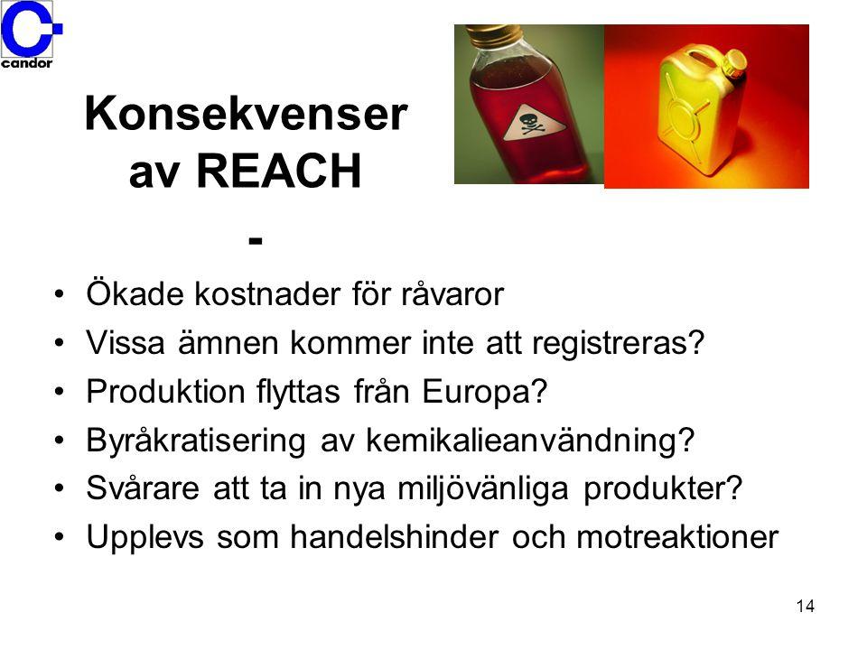 Konsekvenser av REACH Ökade kostnader för råvaror