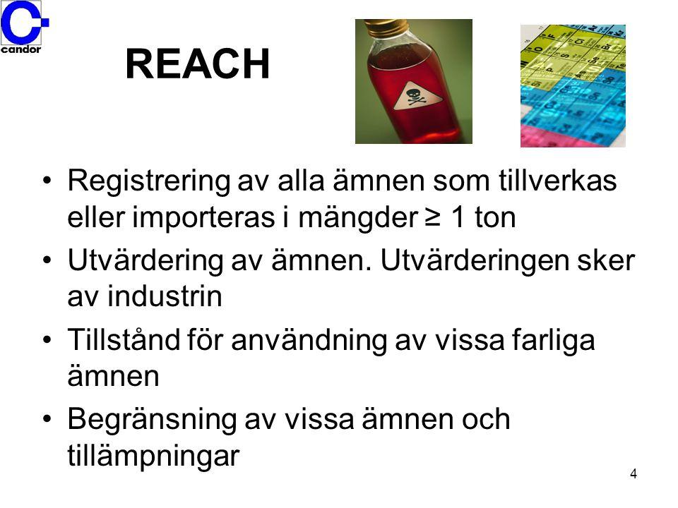 REACH Registrering av alla ämnen som tillverkas eller importeras i mängder ≥ 1 ton. Utvärdering av ämnen. Utvärderingen sker av industrin.