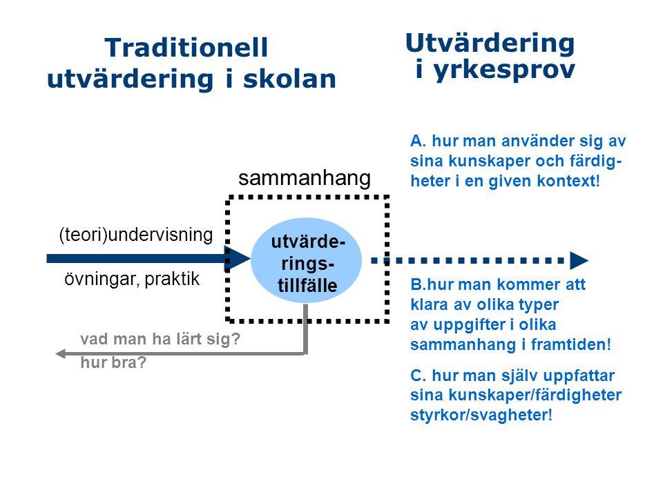 Traditionell utvärdering i skolan Utvärdering i yrkesprov