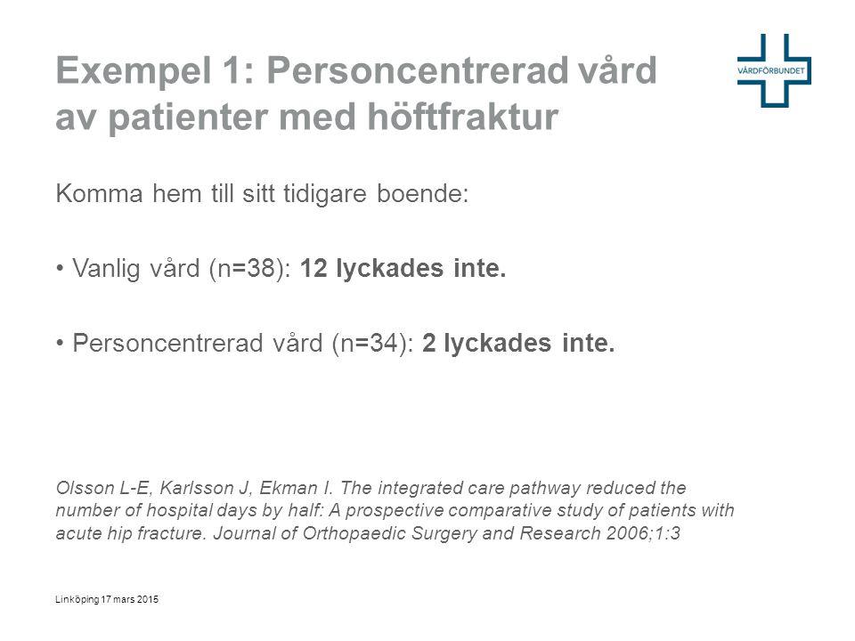Exempel 1: Personcentrerad vård av patienter med höftfraktur