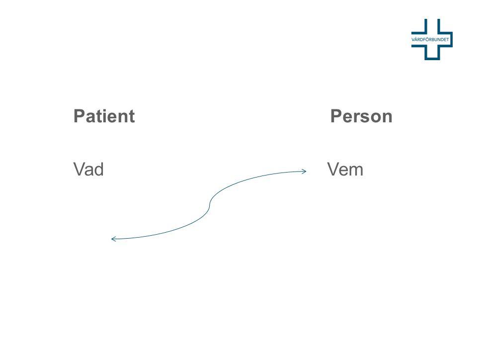Patient Person Vad Vem