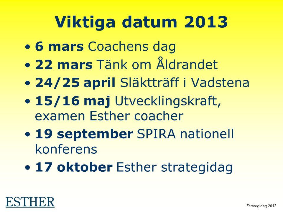 Viktiga datum 2013 6 mars Coachens dag 22 mars Tänk om Åldrandet