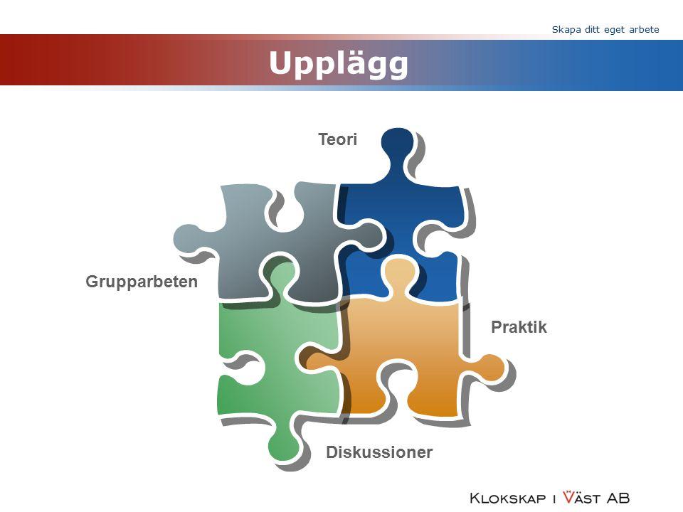 Skapa ditt eget arbete Upplägg Teori Grupparbeten Praktik Diskussioner