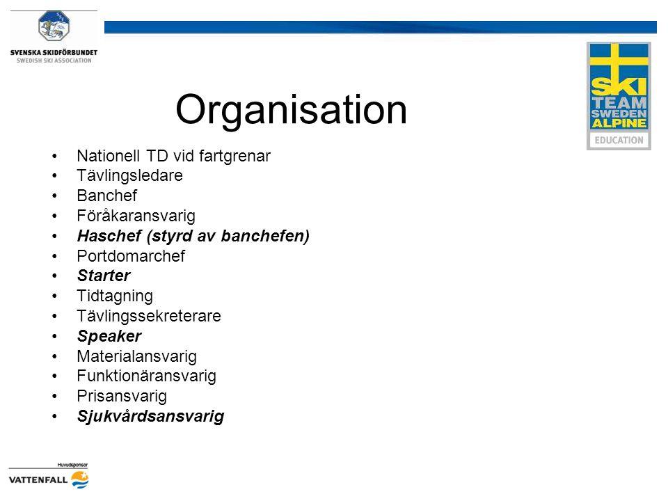 Organisation Nationell TD vid fartgrenar Tävlingsledare Banchef