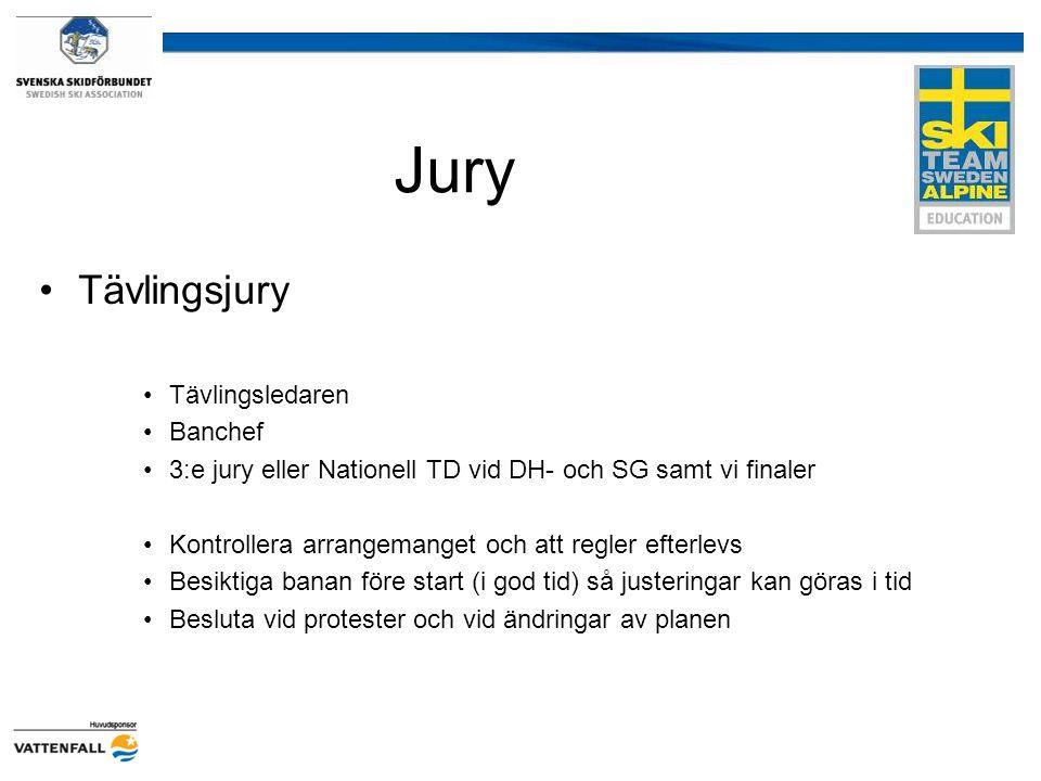 Jury Tävlingsjury Tävlingsledaren Banchef