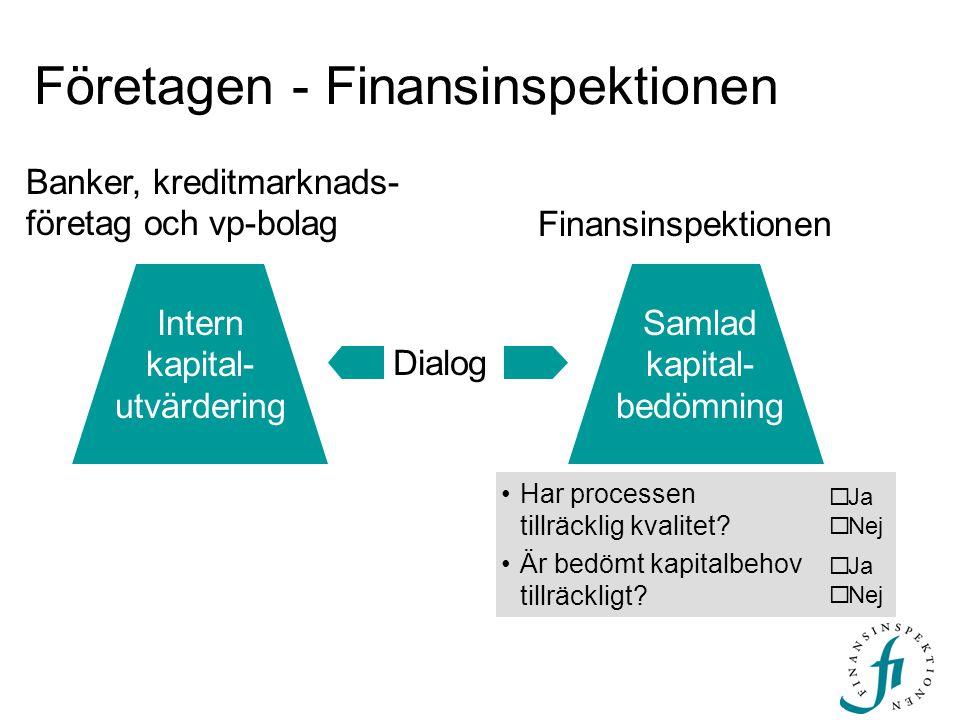 Företagen - Finansinspektionen