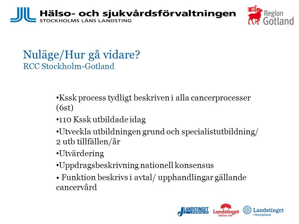 Nuläge/Hur gå vidare RCC Stockholm-Gotland