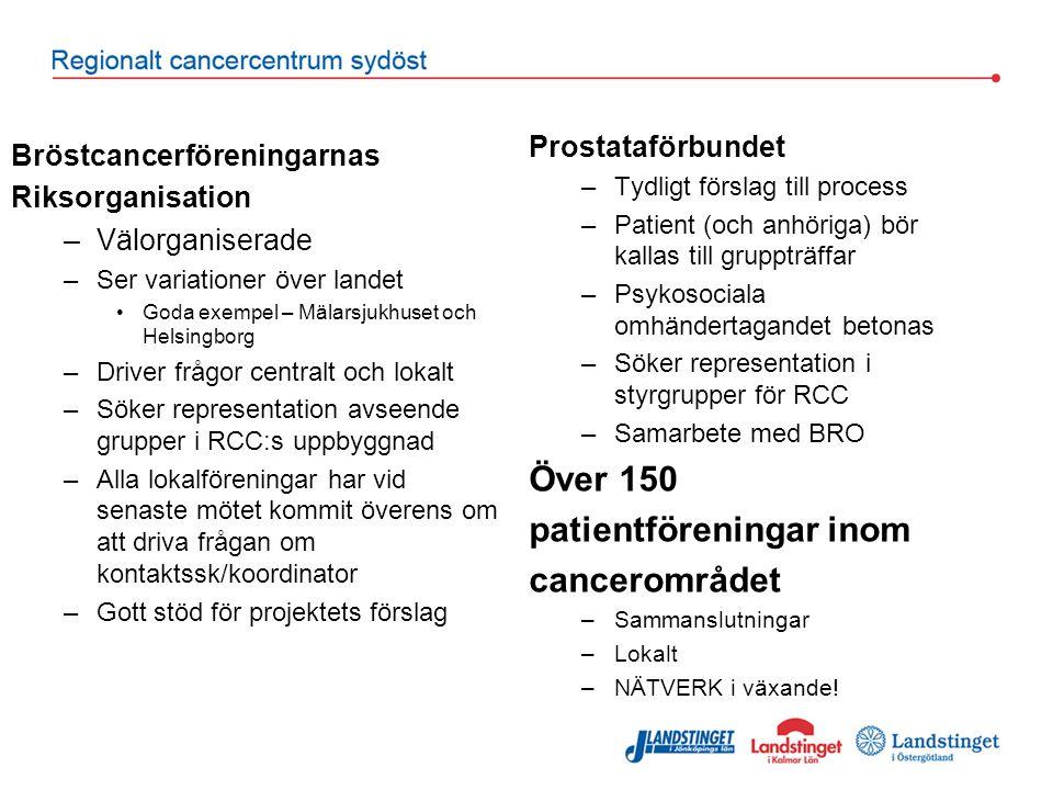 patientföreningar inom cancerområdet