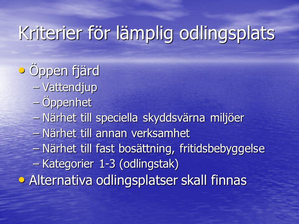 Kriterier för lämplig odlingsplats