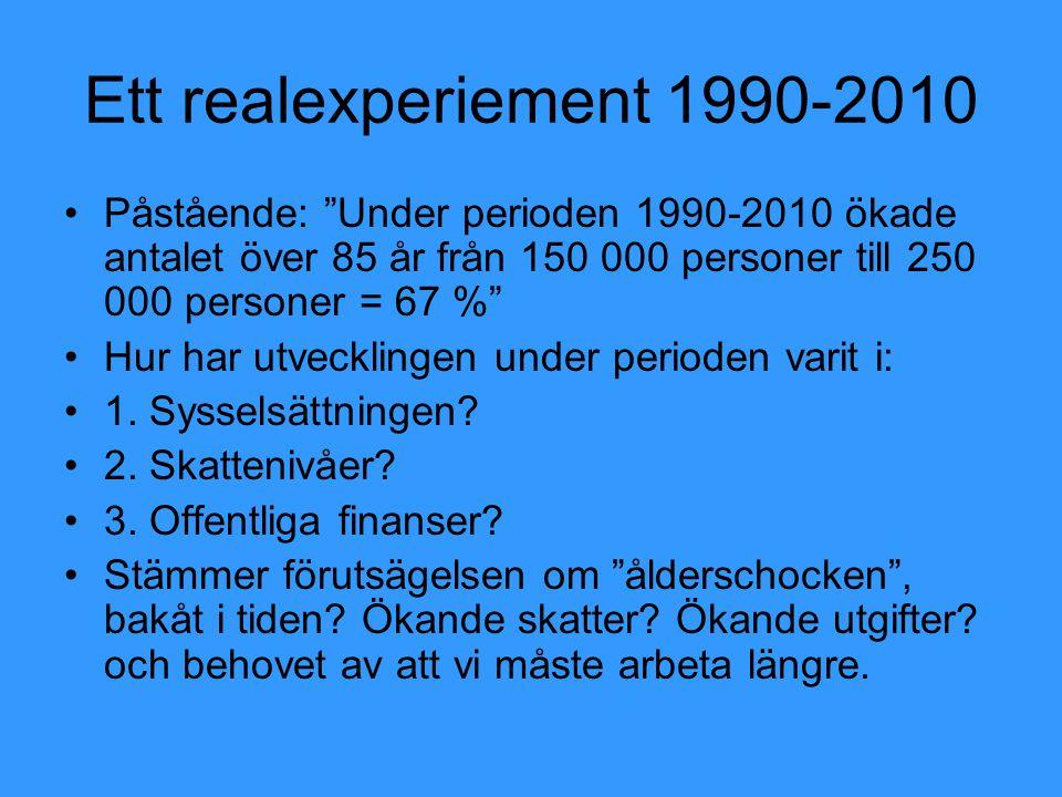 Ett realexperiement 1990-2010 Påstående: Under perioden 1990-2010 ökade antalet över 85 år från 150 000 personer till 250 000 personer = 67 %