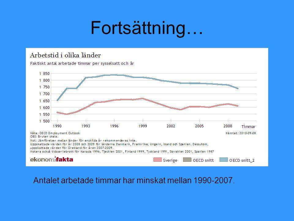 Fortsättning… Antalet arbetade timmar har minskat mellan 1990-2007.