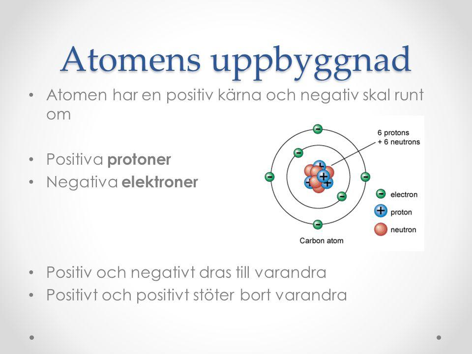 Atomens uppbyggnad Atomen har en positiv kärna och negativ skal runt om. Positiva protoner. Negativa elektroner.