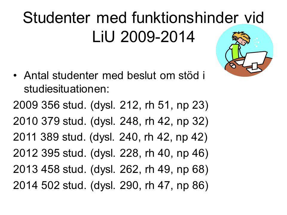 Studenter med funktionshinder vid LiU 2009-2014