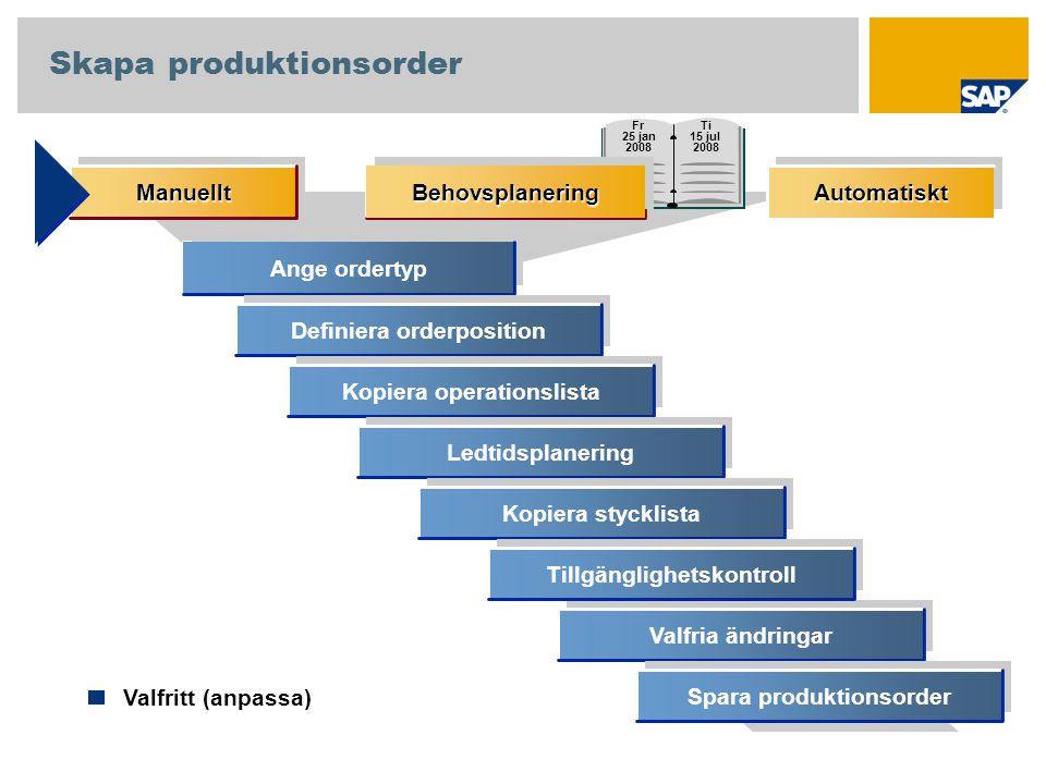 Skapa produktionsorder