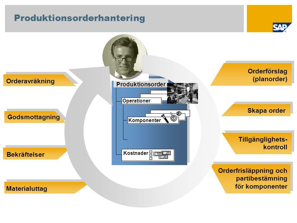 Produktionsorderhantering