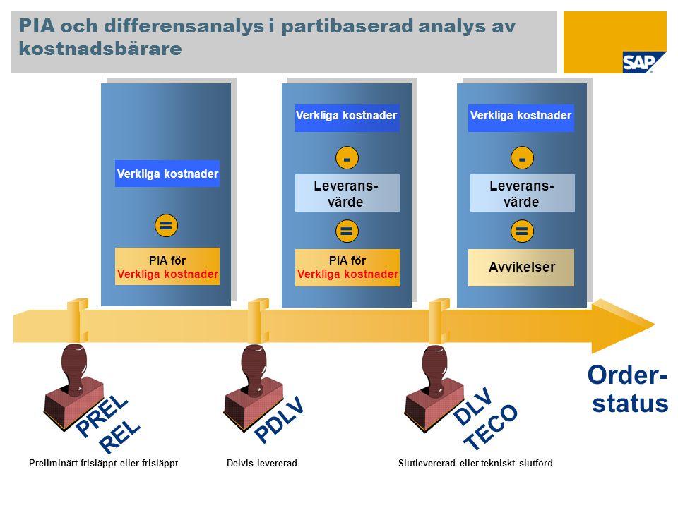 PIA och differensanalys i partibaserad analys av kostnadsbärare