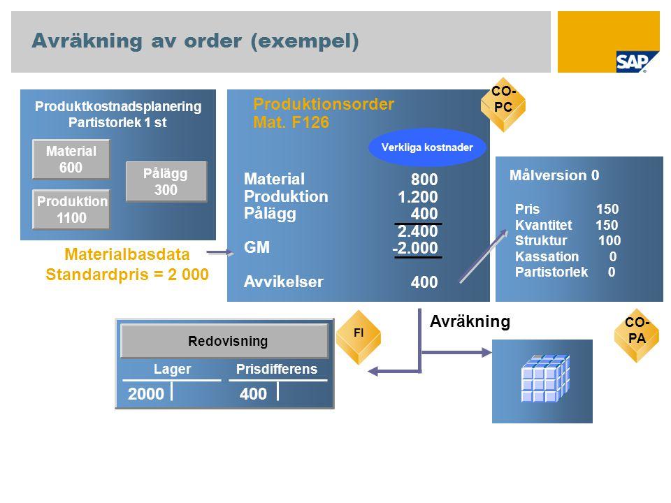 Avräkning av order (exempel)