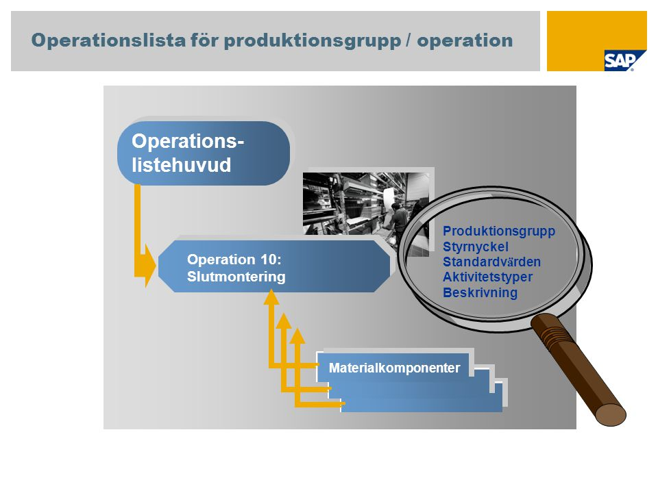 Operationslista för produktionsgrupp / operation