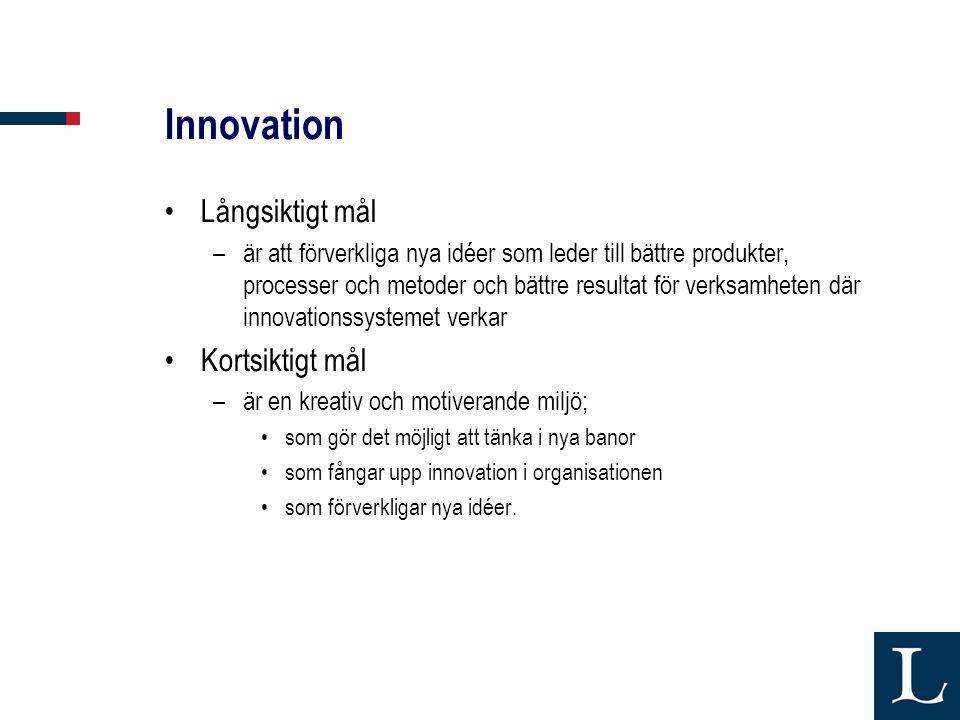 Innovation Långsiktigt mål Kortsiktigt mål