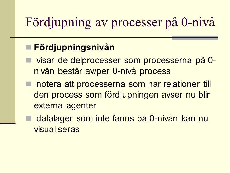 Fördjupning av processer på 0-nivå