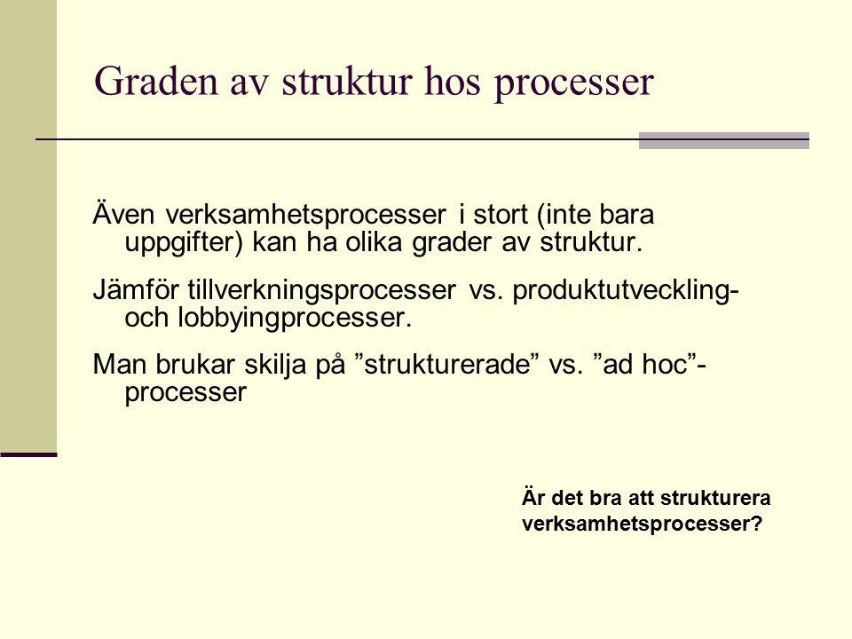 Graden av struktur hos processer