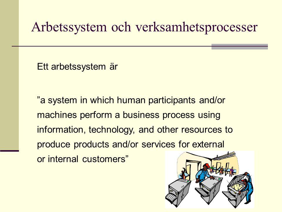 Arbetssystem och verksamhetsprocesser