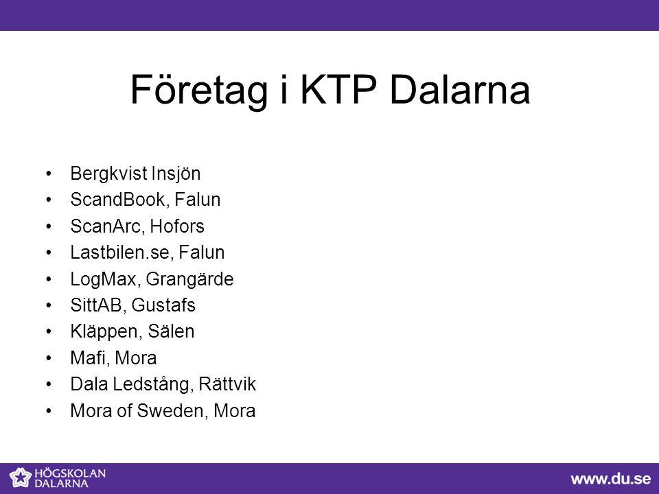 Företag i KTP Dalarna Bergkvist Insjön ScandBook, Falun