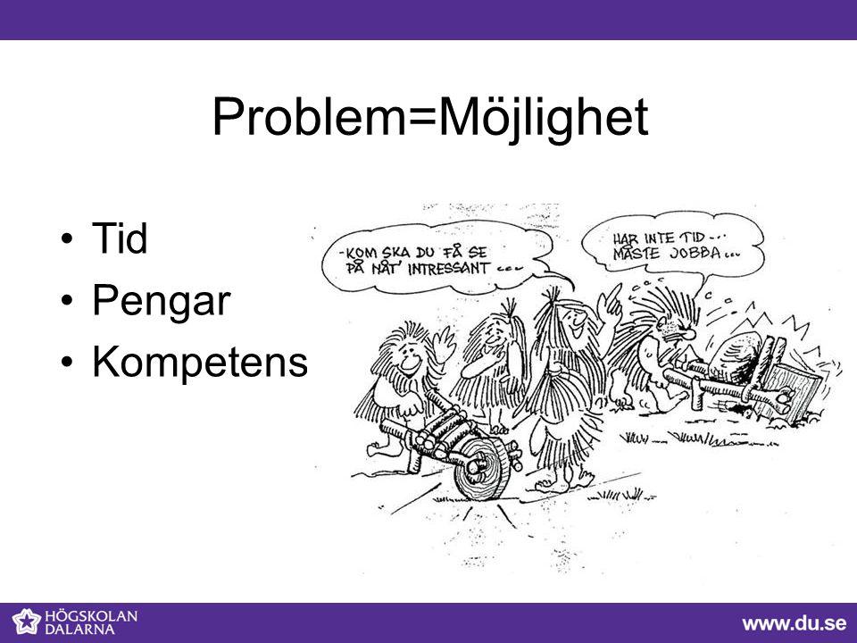 Problem=Möjlighet Tid Pengar Kompetens