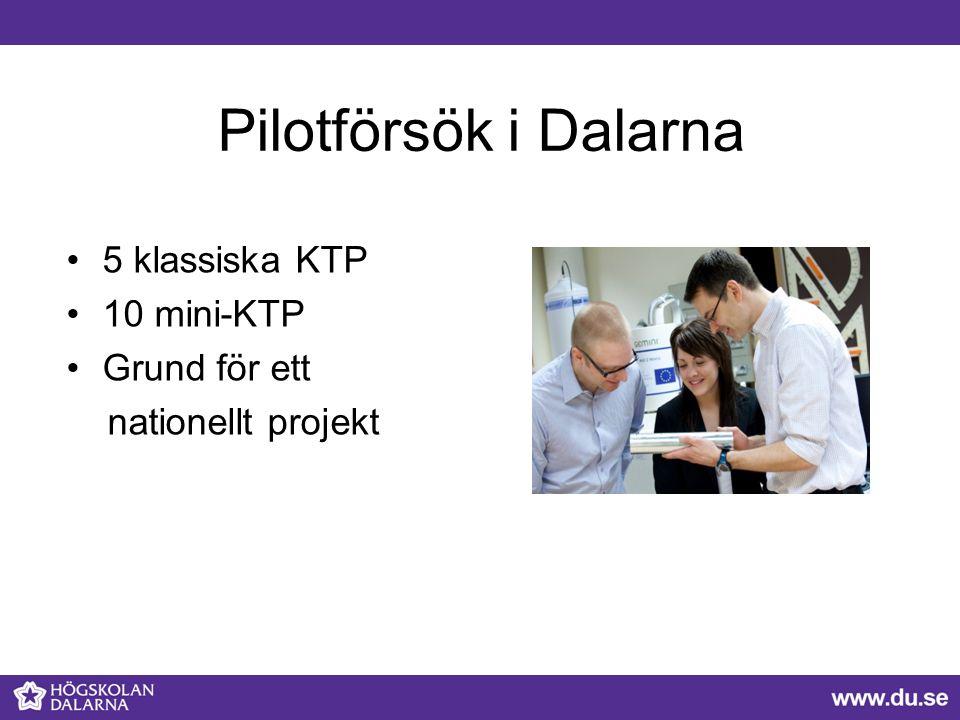 Pilotförsök i Dalarna 5 klassiska KTP 10 mini-KTP Grund för ett
