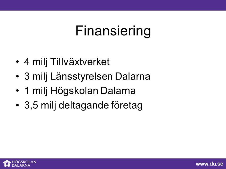 Finansiering 4 milj Tillväxtverket 3 milj Länsstyrelsen Dalarna