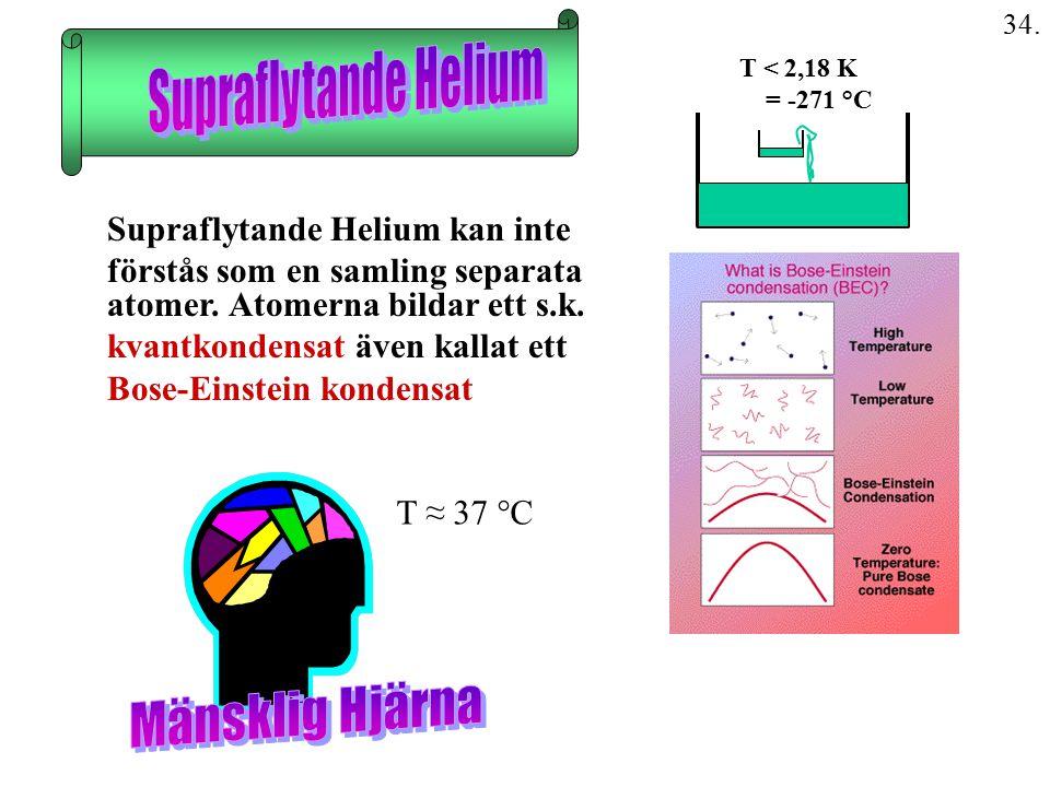 Supraflytande Helium Mänsklig Hjärna Supraflytande Helium kan inte