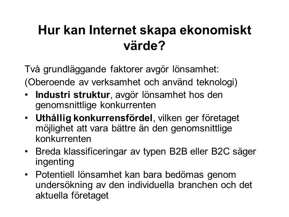 Hur kan Internet skapa ekonomiskt värde
