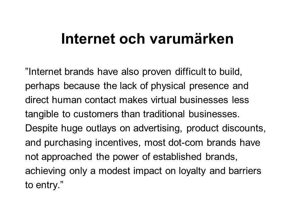 Internet och varumärken