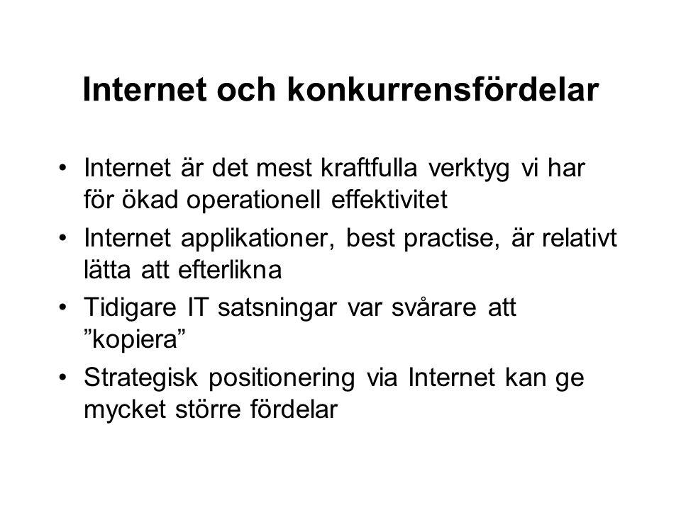 Internet och konkurrensfördelar