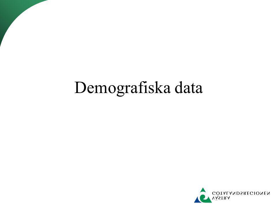 Demografiska data