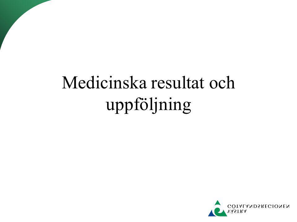 Medicinska resultat och uppföljning
