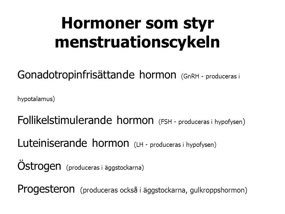 Hormoner som styr menstruationscykeln