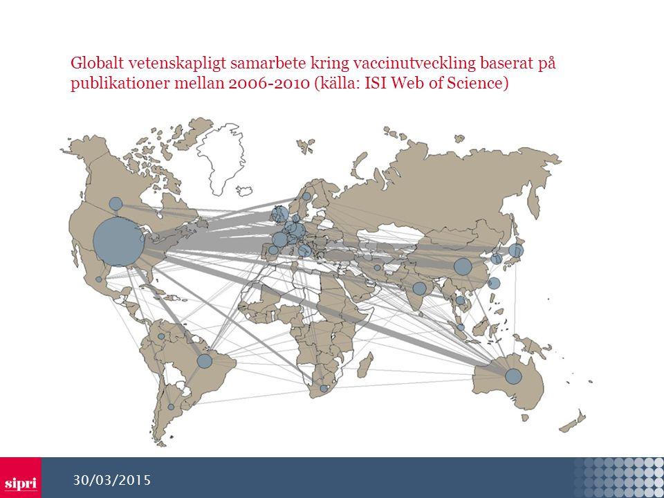 Globalt vetenskapligt samarbete kring vaccinutveckling baserat på publikationer mellan 2006-2010 (källa: ISI Web of Science)